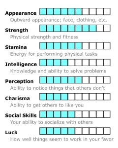 chart qualities A