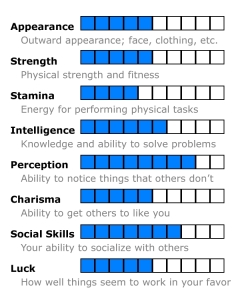 chart qualities B