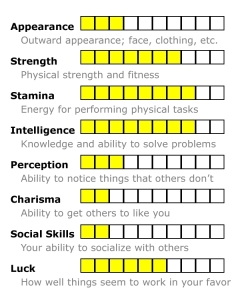 chart qualities C