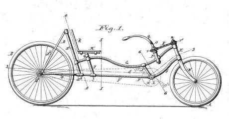 harold jarvis longrider 1901 patent