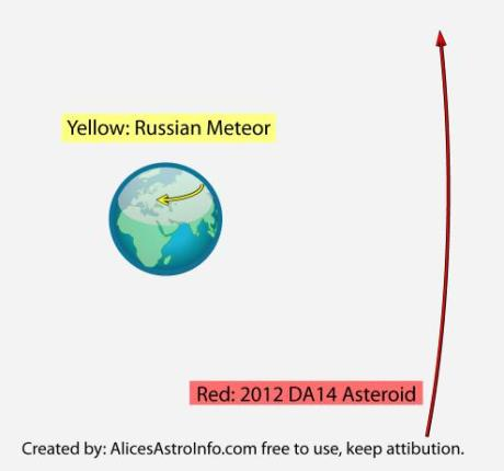 Eastern Earth Globe Russian Meteor1
