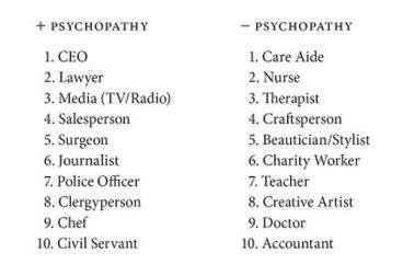 psychopath-professions-500