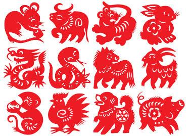 Chinese New Year Symbols - The 12 Animals