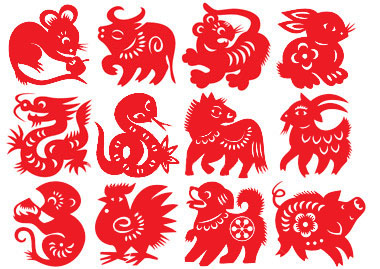 Chinese New Year Symbols - The 12 Animals