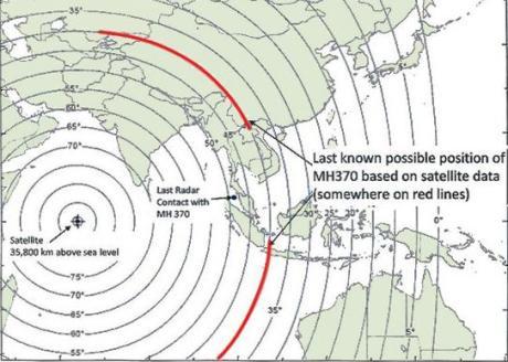 MH370 last ping corridors