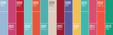 Pantone colours of past years