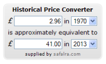 screenshot safalra historical price converter